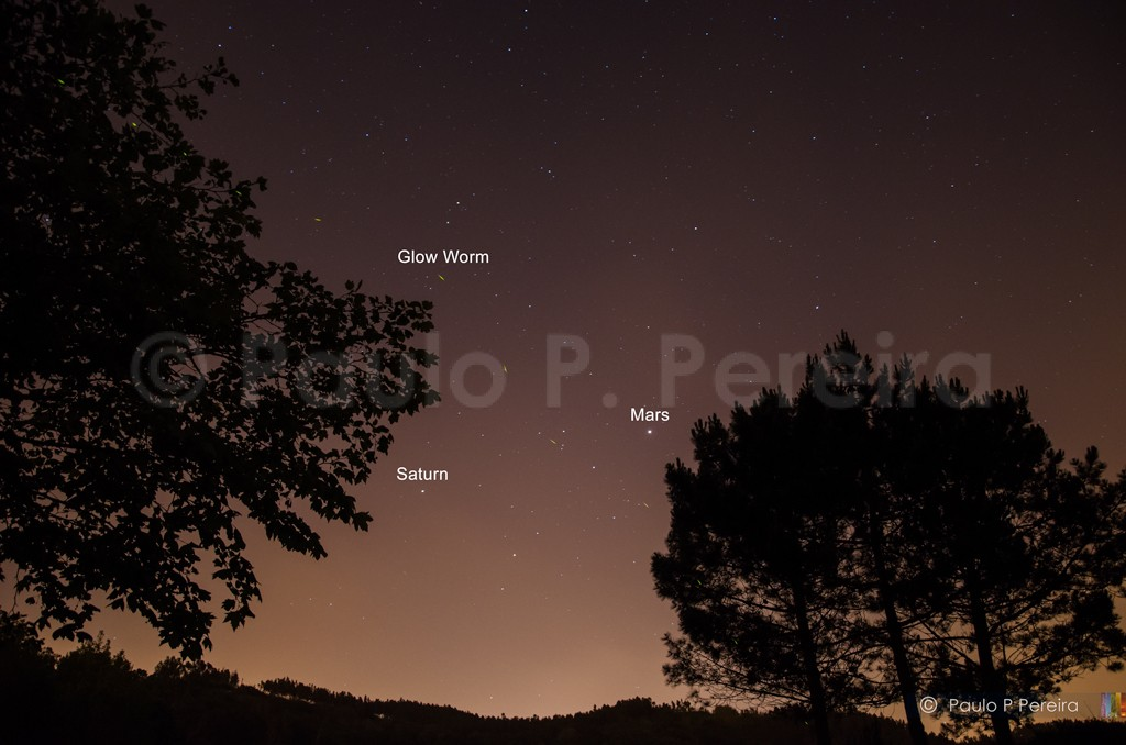 Glow Worm, Mars and Saturn